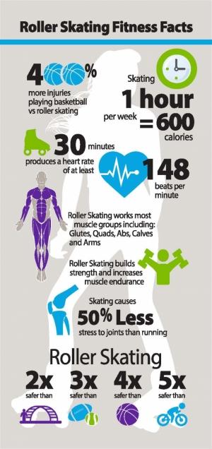 stats-roller